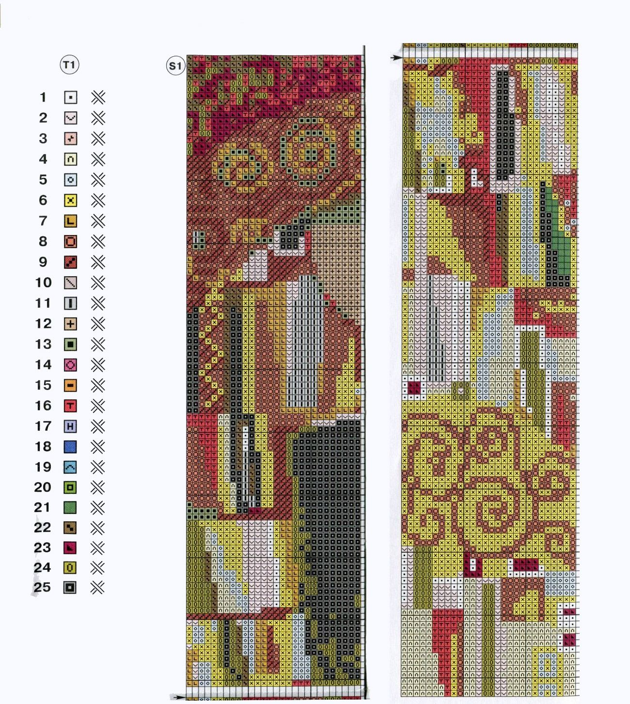 "Free Cross Stitch Pattern G.Klimt ""The kiss"" 