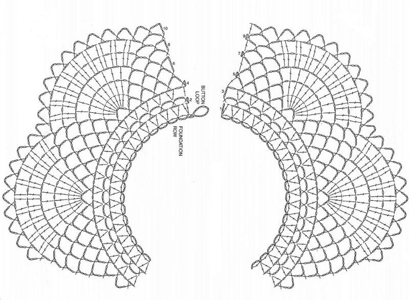 crochet collar pattern free (4)