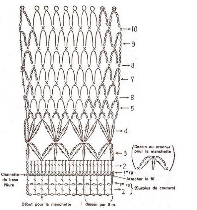crochet collar pattern free (5)