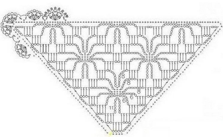 crochet shawl patterns (3)