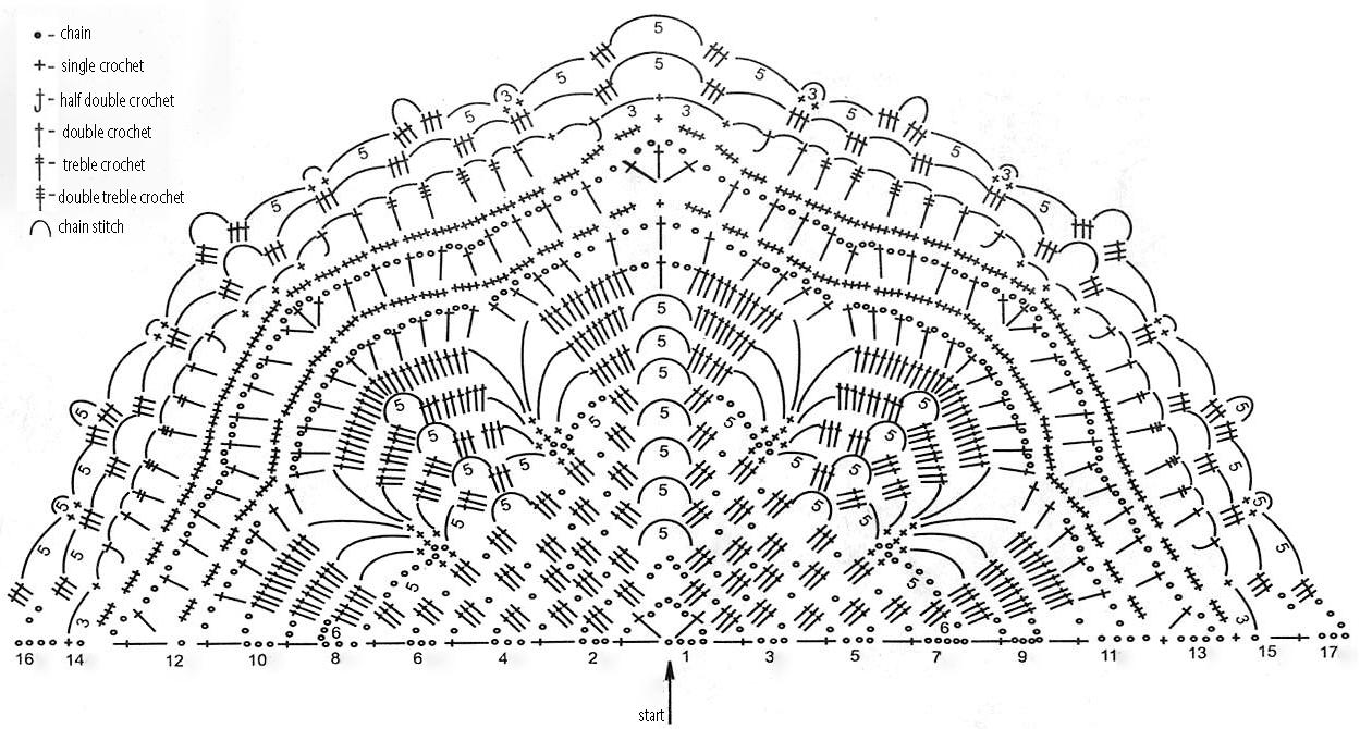 crochet shawl patterns (4)