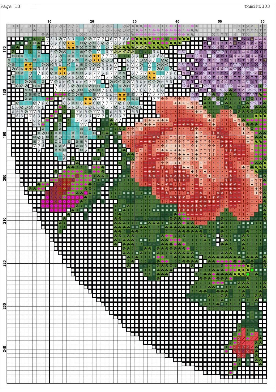 Cross stitch pattern Retro Bag (15)