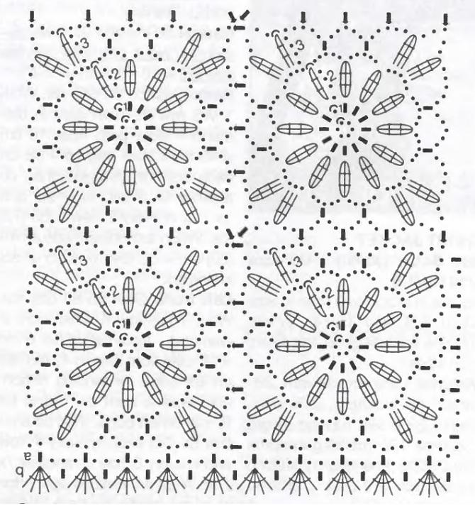 crocheted top chart