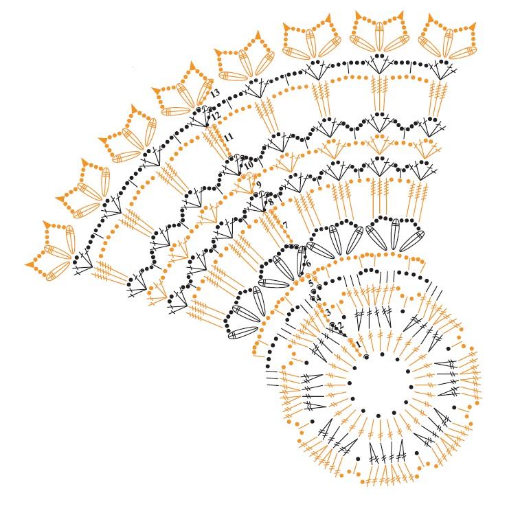 wheel doily (2)