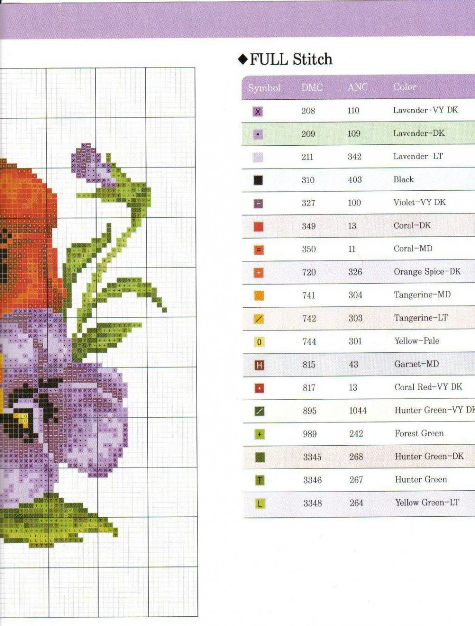 free cross stitch pattern pancy (3)