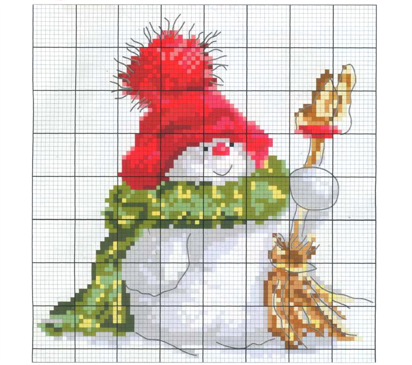 free_cross_stitch_pattern_snowman-8