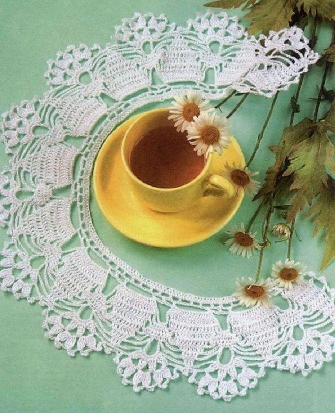 9 Easy Crocheted Collar Patterns Free Diy 100 Ideas