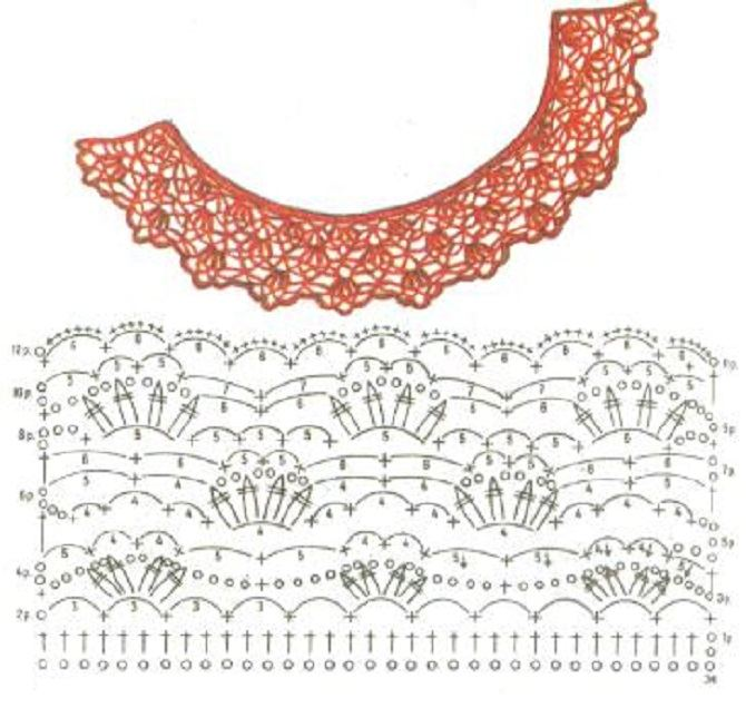 crochet collar pattern free (8)