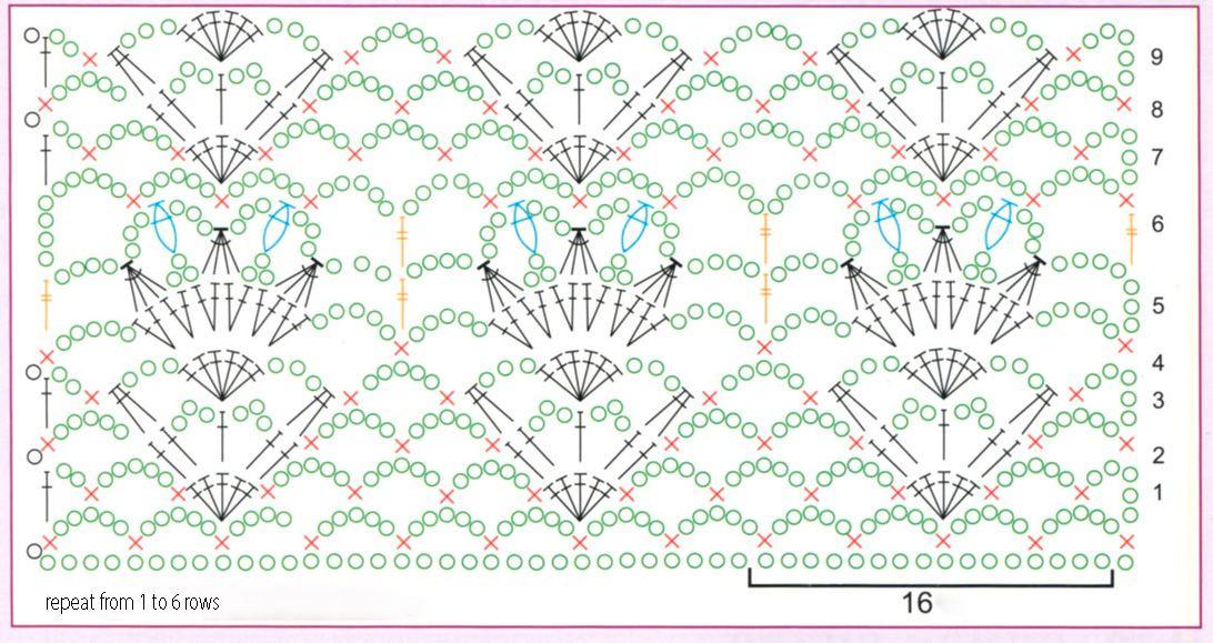 crochet shawl patterns (2)