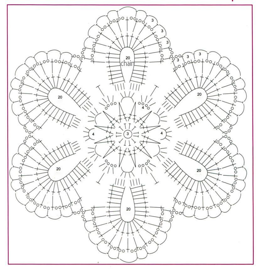 free-crochet-shawls-patterns-(4)