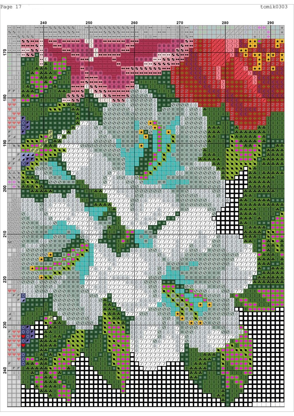 Cross stitch pattern Retro Bag (19)