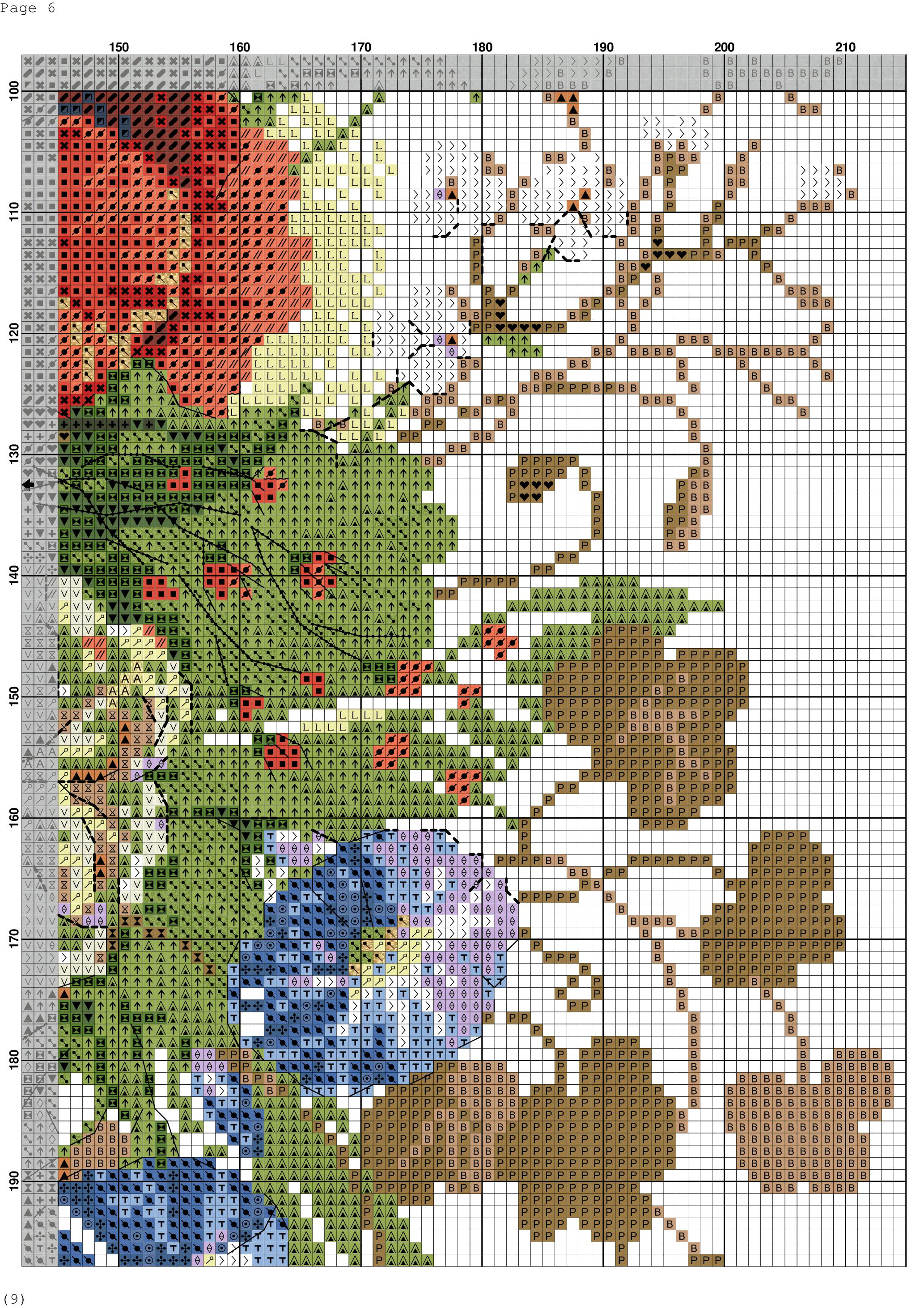 wildflowers free cross stitch pattern