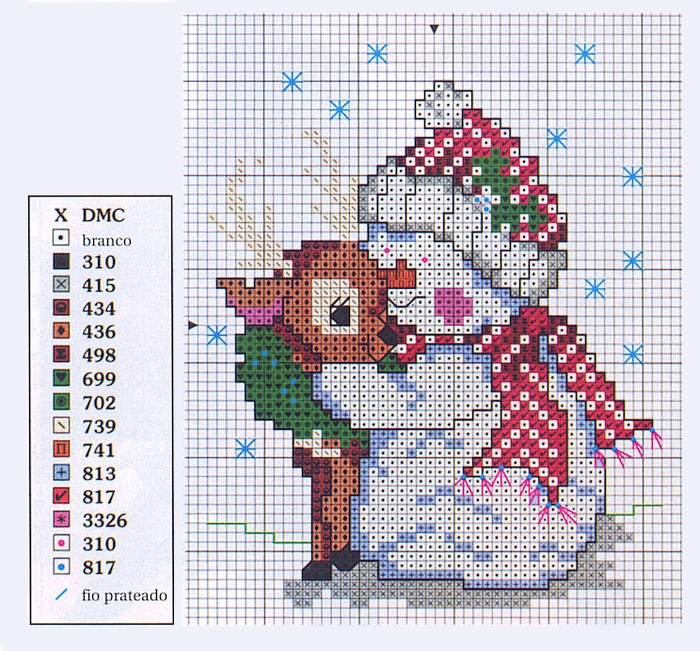 free_cross_stitch_pattern_snowman-6