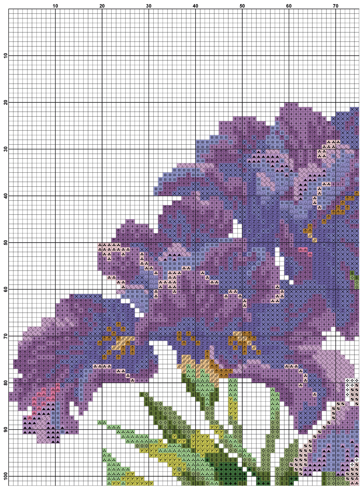Free Cross Stitch Pattern Irises | DIY 100 Ideas